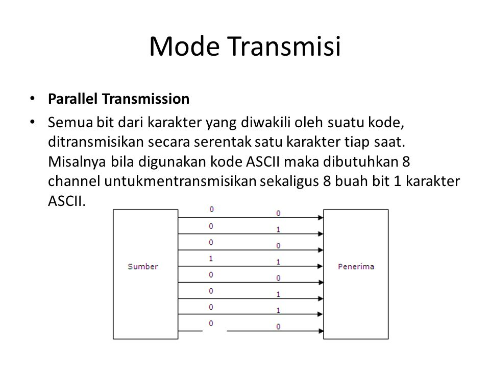 Mode Transmisi Parallel Transmission