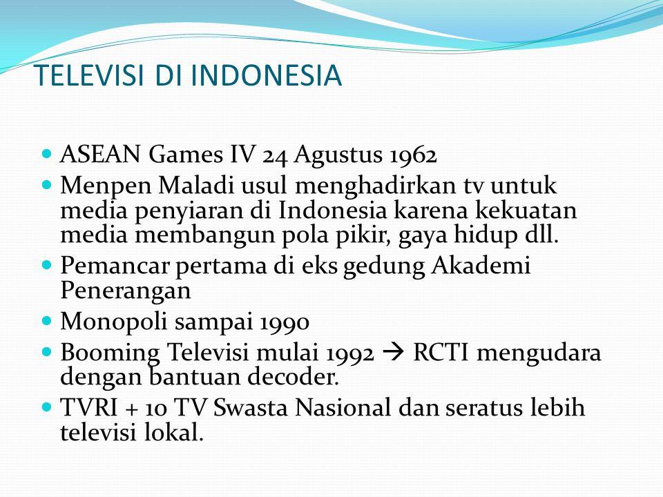 TELEVISI DI INDONESIA ASEAN Games IV 24 Agustus 1962