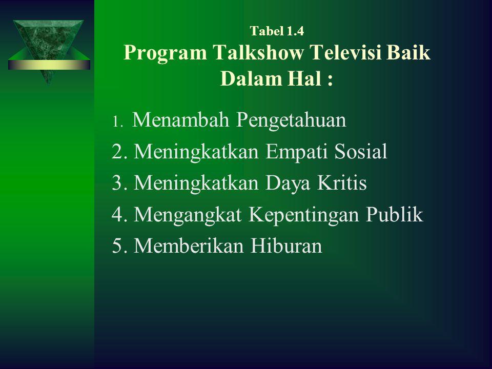 Tabel 1.4 Program Talkshow Televisi Baik Dalam Hal :