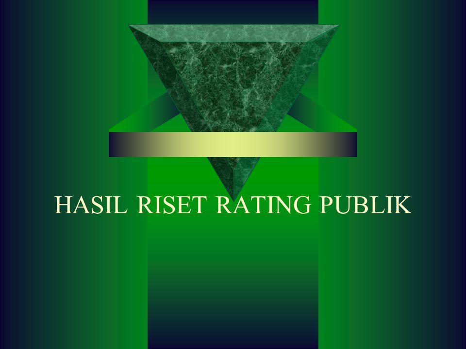 HASIL RISET RATING PUBLIK