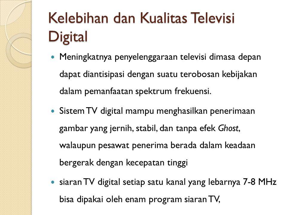 Kelebihan dan Kualitas Televisi Digital