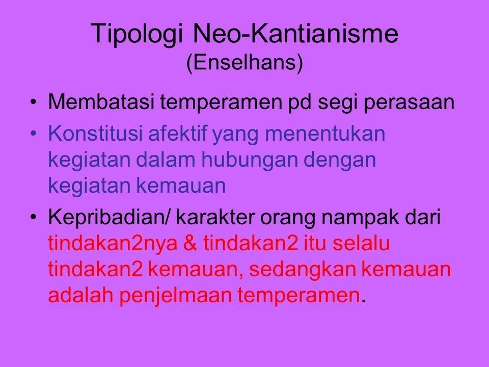 Tipologi Neo-Kantianisme (Enselhans)