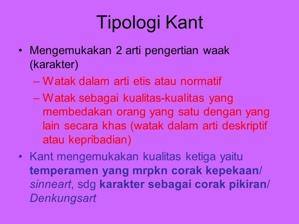 Tipologi Kant Mengemukakan 2 arti pengertian waak (karakter)