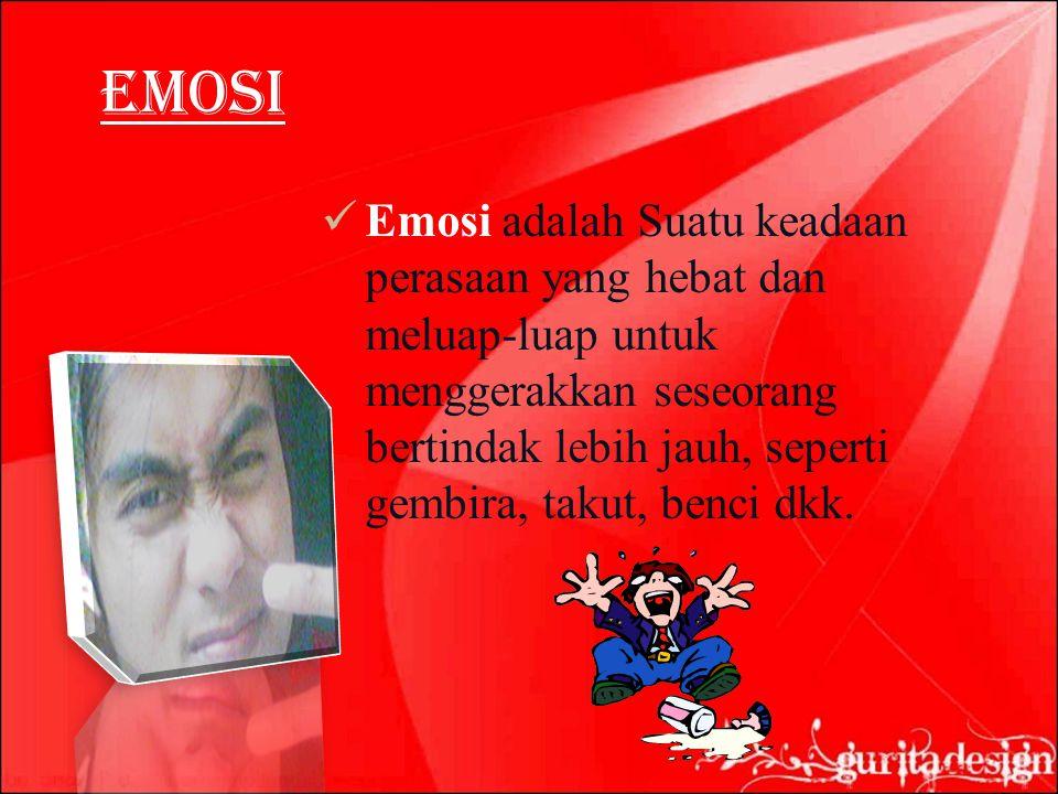 EMOSI
