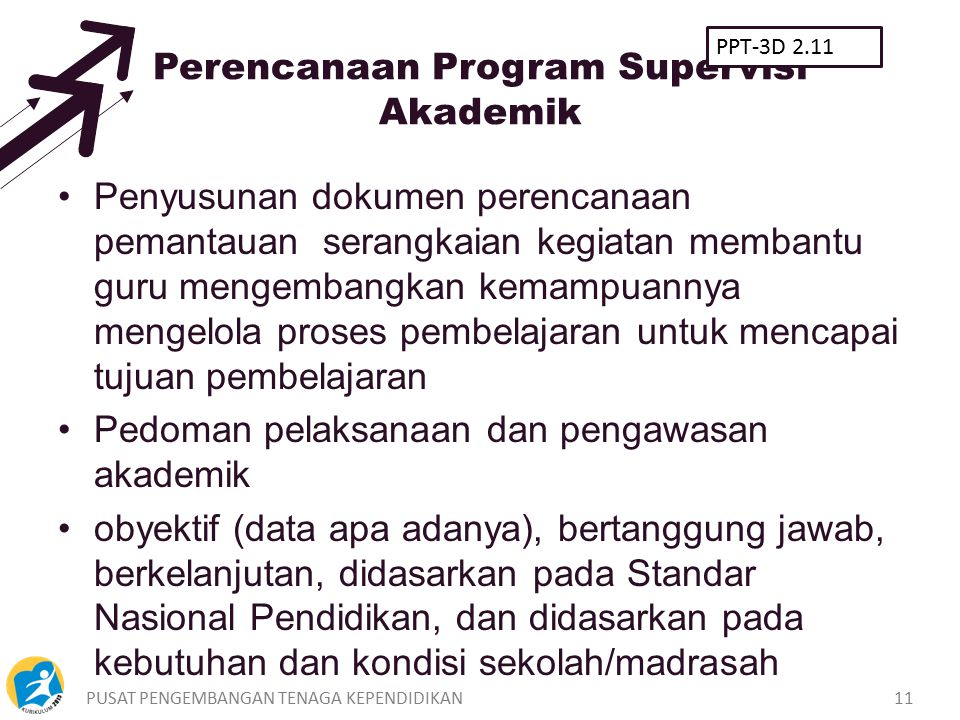 Perencanaan Program Supervisi Akademik