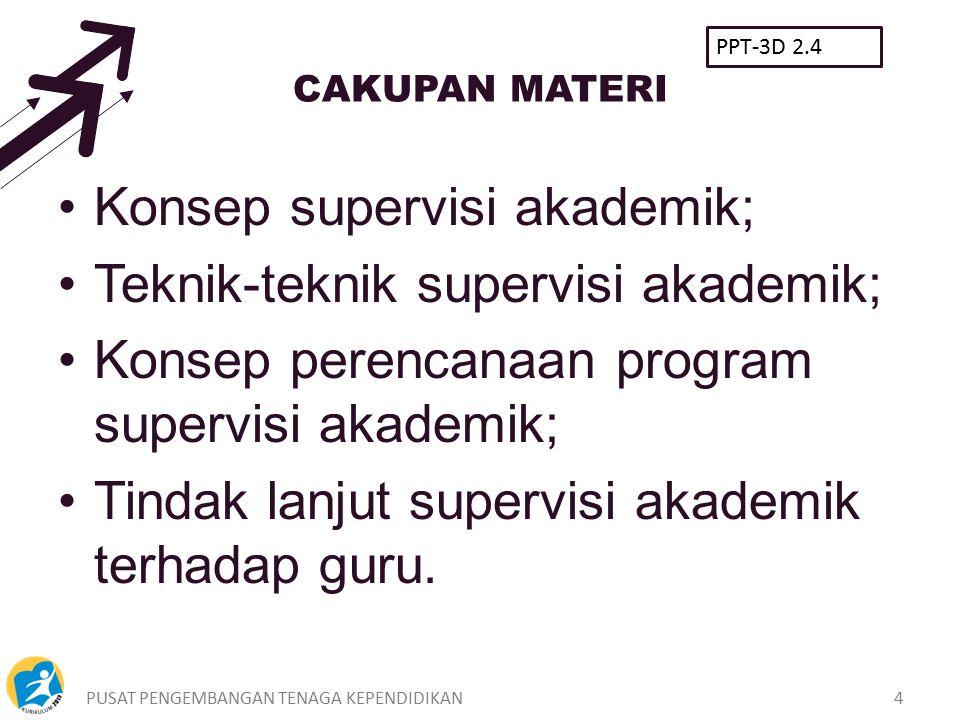 Konsep supervisi akademik; Teknik-teknik supervisi akademik;
