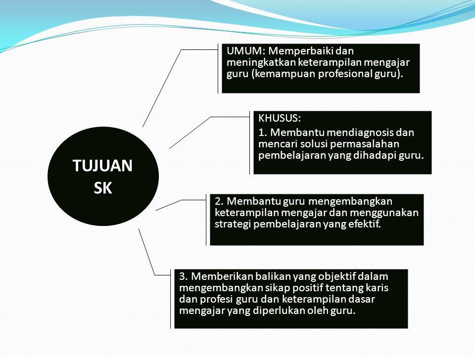 UMUM: Memperbaiki dan meningkatkan keterampilan mengajar guru (kemampuan profesional guru).