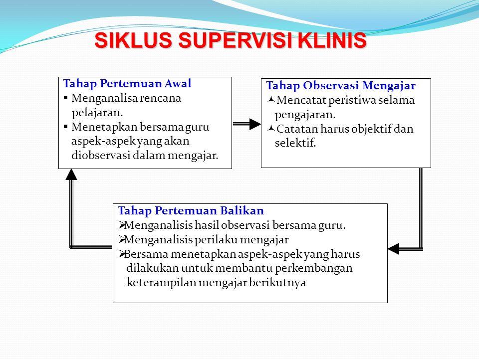 SIKLUS SUPERVISI KLINIS