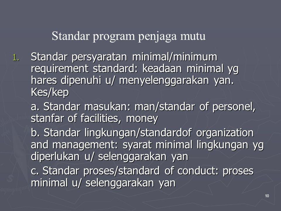 Standar program penjaga mutu