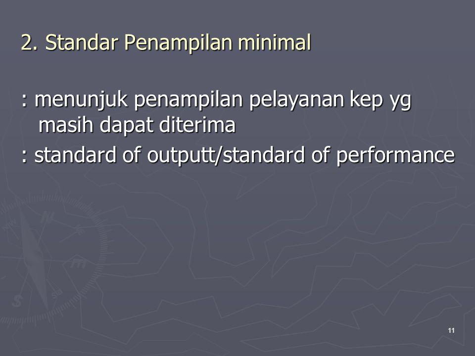 2. Standar Penampilan minimal