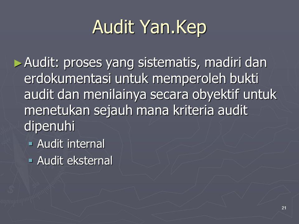 Audit Yan.Kep