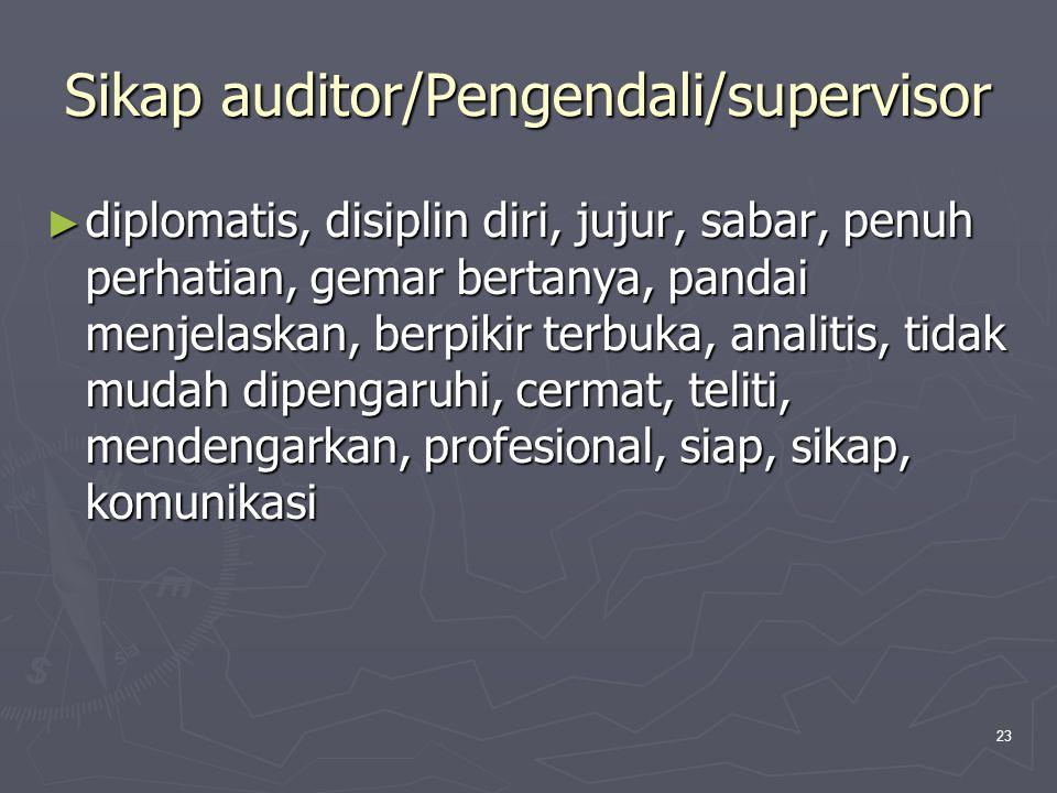 Sikap auditor/Pengendali/supervisor