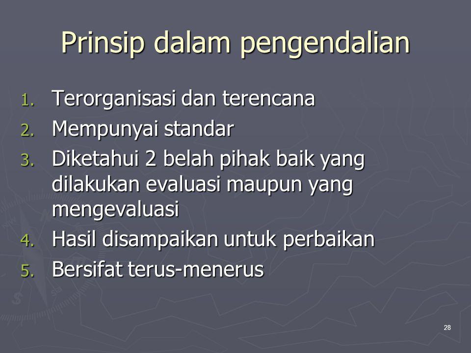 Prinsip dalam pengendalian