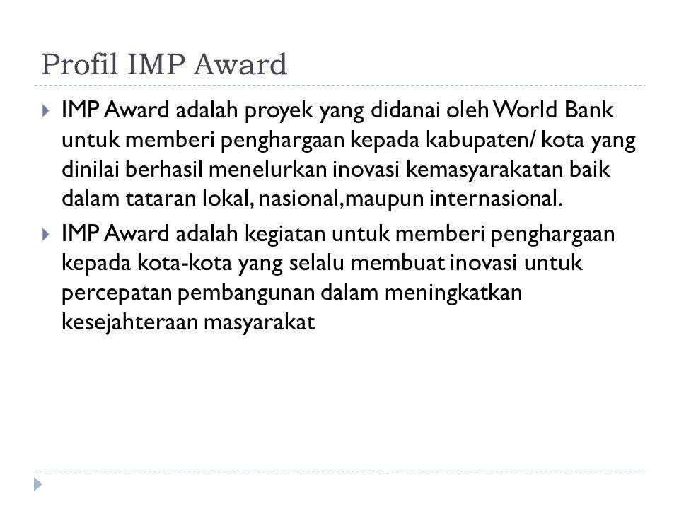 Profil IMP Award