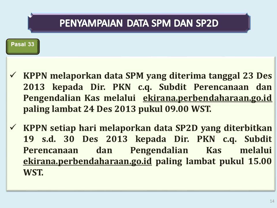 PENYAMPAIAN DATA SPM DAN SP2D