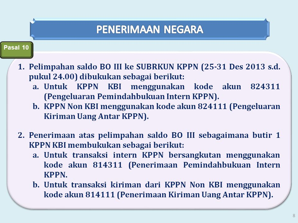 PENERIMAAN NEGARA Pasal 10. Pelimpahan saldo BO III ke SUBRKUN KPPN (25-31 Des 2013 s.d. pukul 24.00) dibukukan sebagai berikut: