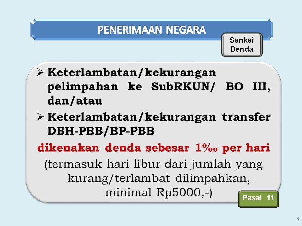 dikenakan denda sebesar 1‰ per hari