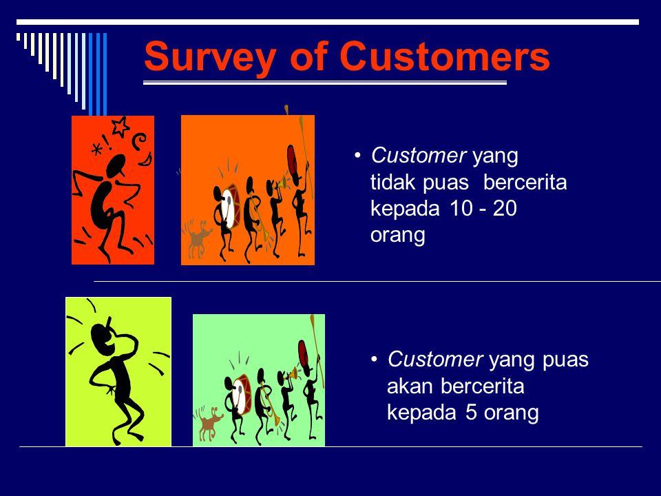 Survey of Customers Customer yang tidak puas bercerita kepada 10 - 20 orang.