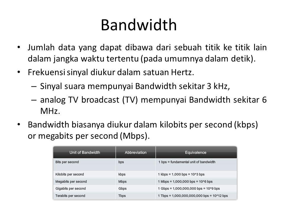 Bandwidth Jumlah data yang dapat dibawa dari sebuah titik ke titik lain dalam jangka waktu tertentu (pada umumnya dalam detik).