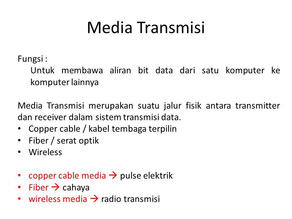 Media Transmisi Fungsi :