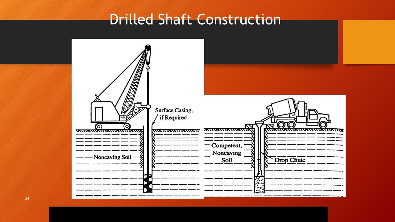 Drilled Shaft Construction