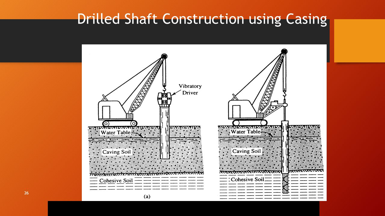 Drilled Shaft Construction using Casing