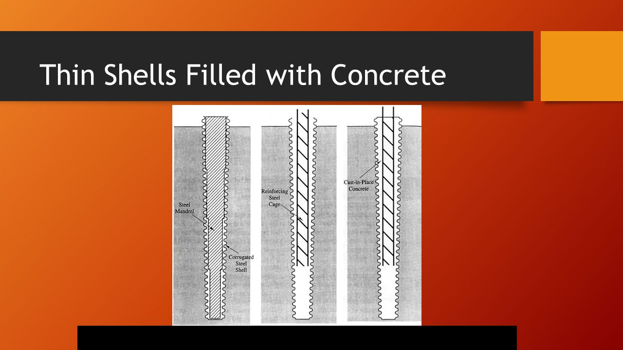 Thin Shells Filled with Concrete