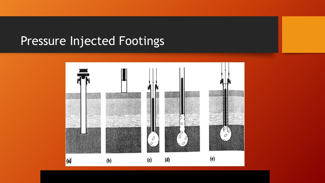 Pressure Injected Footings