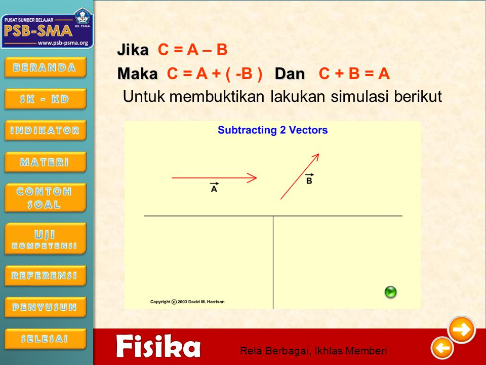 Jika C = A – B Maka C = A + ( -B ) Dan C + B = A Untuk membuktikan lakukan simulasi berikut