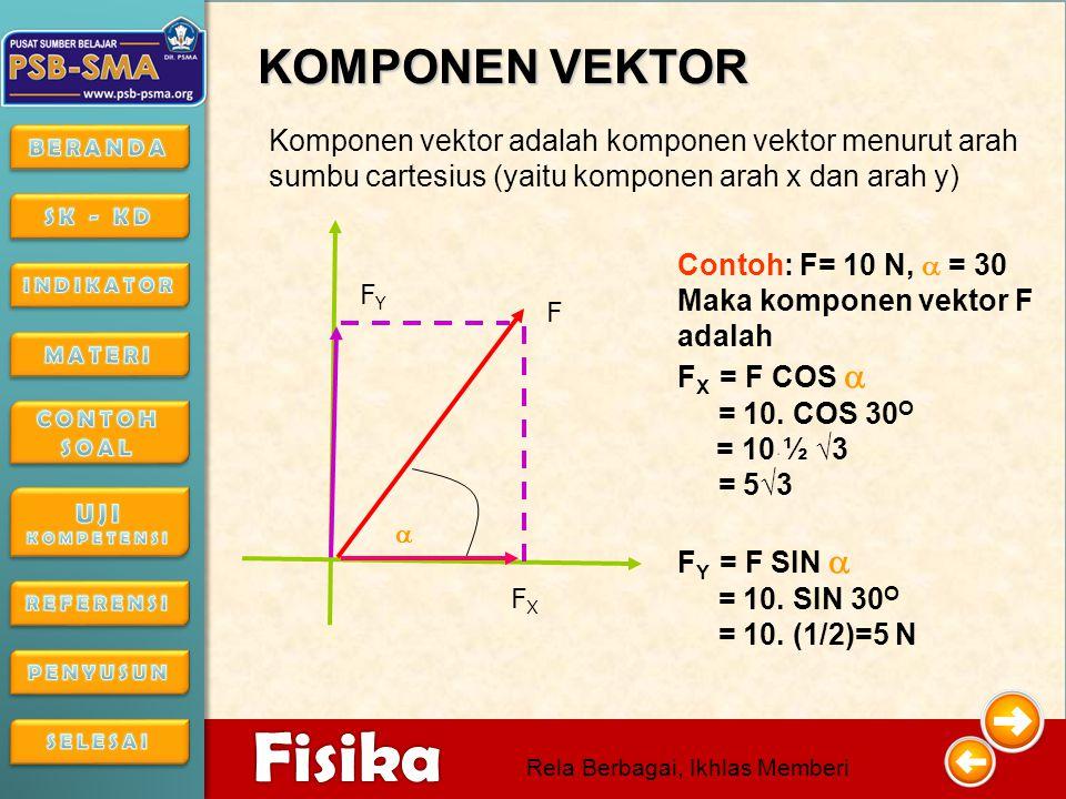 KOMPONEN VEKTOR Komponen vektor adalah komponen vektor menurut arah sumbu cartesius (yaitu komponen arah x dan arah y)