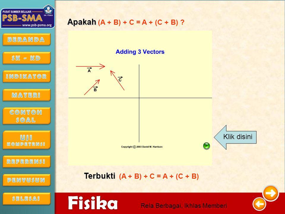 Terbukti (A + B) + C = A + (C + B)