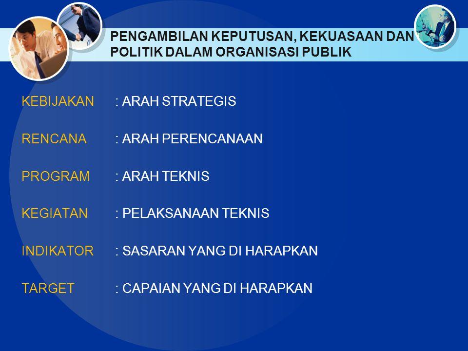 PENGAMBILAN KEPUTUSAN, KEKUASAAN DAN POLITIK DALAM ORGANISASI PUBLIK