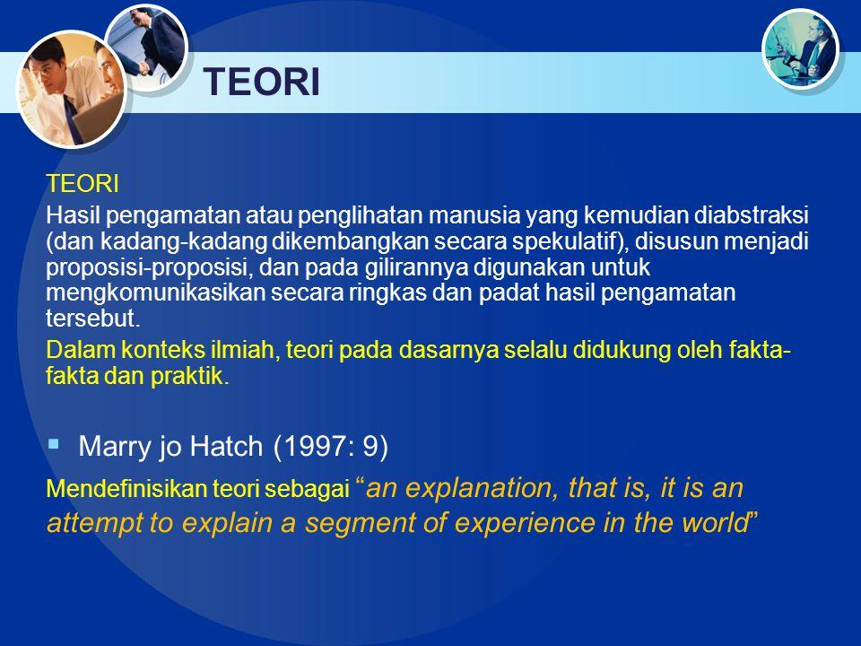 TEORI Marry jo Hatch (1997: 9) TEORI