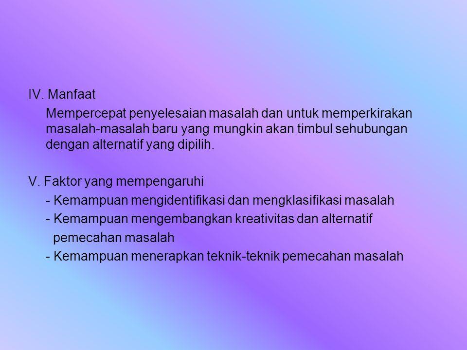 IV. Manfaat