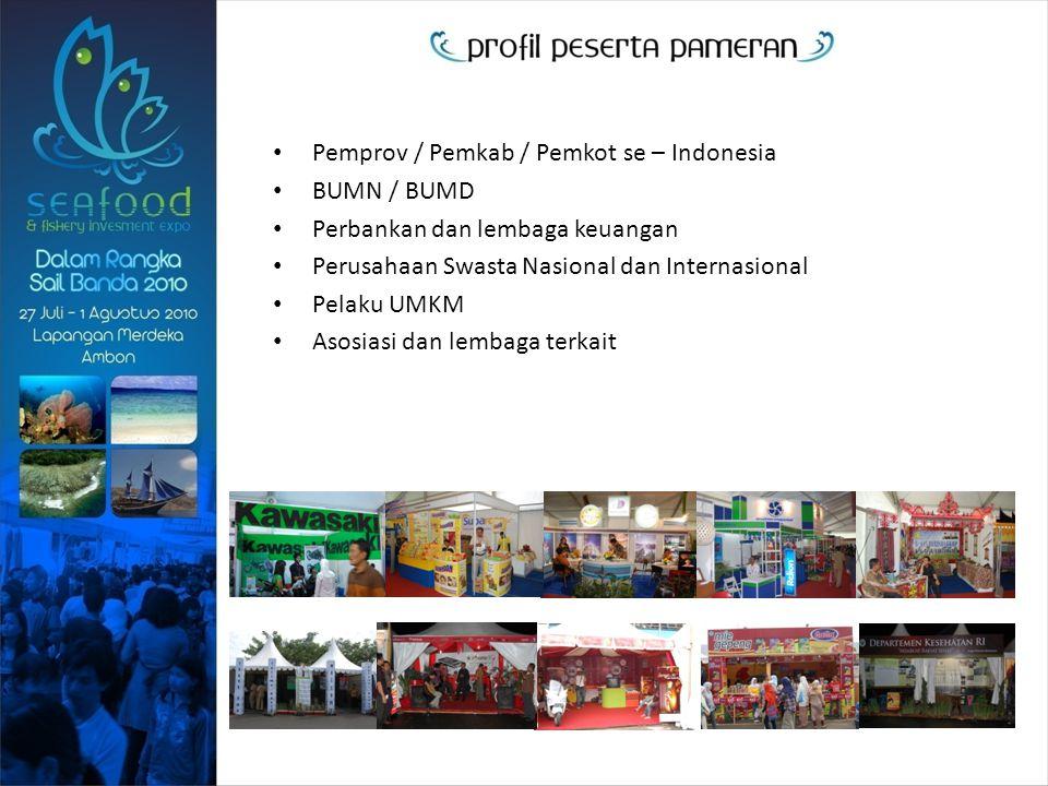 Pemprov / Pemkab / Pemkot se – Indonesia
