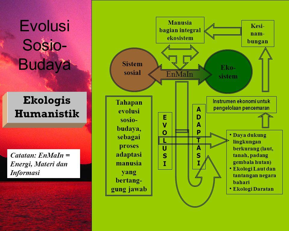 Evolusi Sosio-Budaya Ekologis Humanistik EnMaIn Sistem sosial