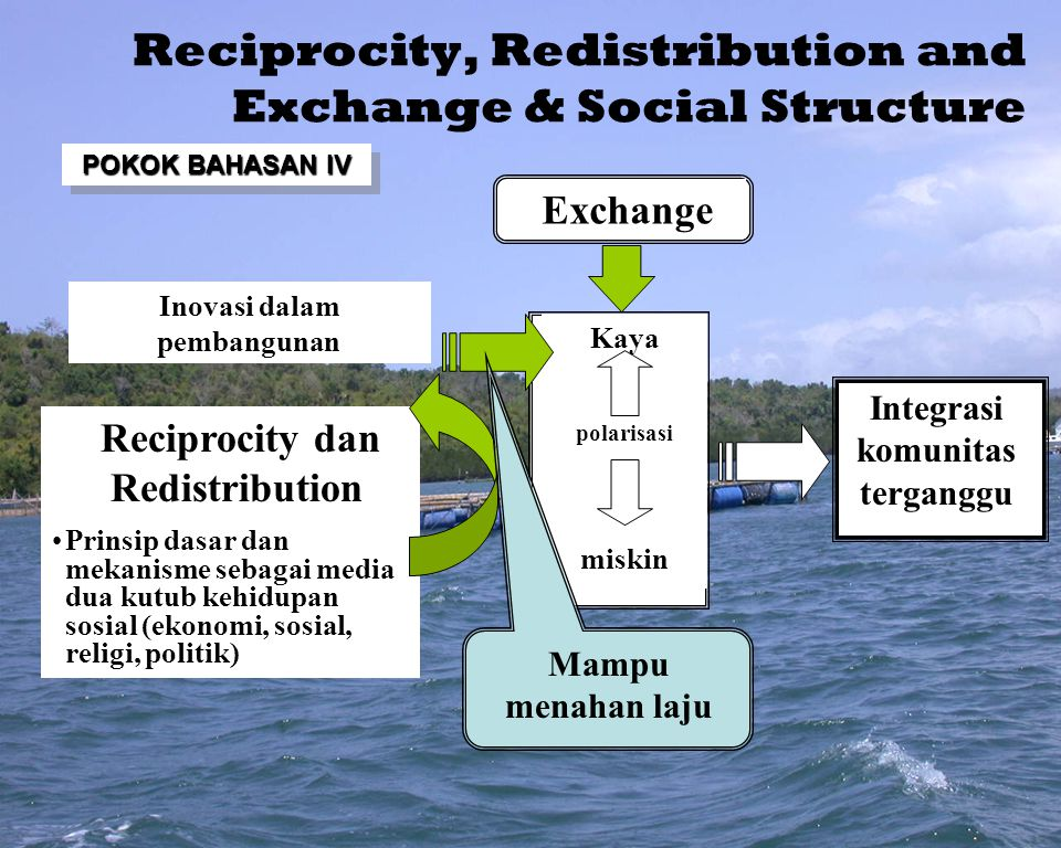 Reciprocity, Redistribution and Exchange & Social Structure