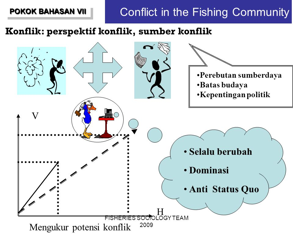 Conflict in the Fishing Community
