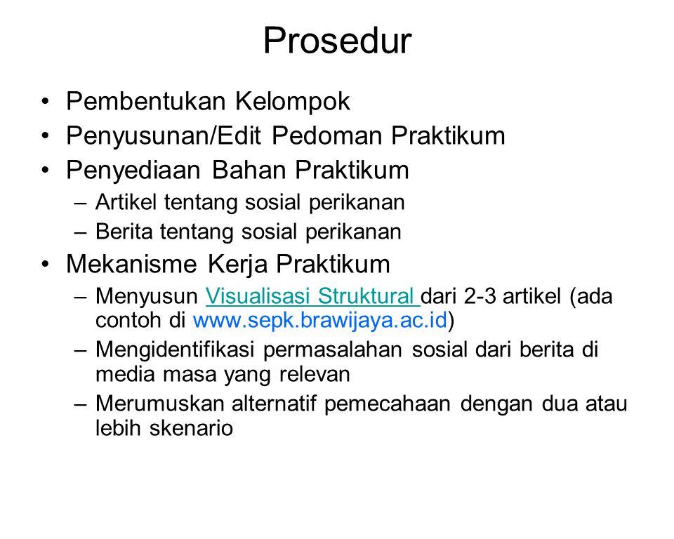 Prosedur Pembentukan Kelompok Penyusunan/Edit Pedoman Praktikum