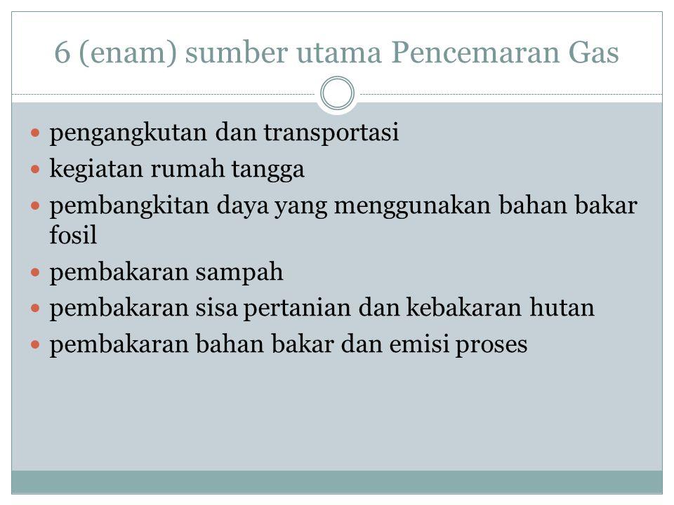 6 (enam) sumber utama Pencemaran Gas