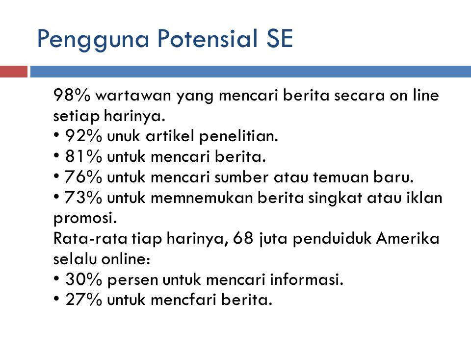 Pengguna Potensial SE