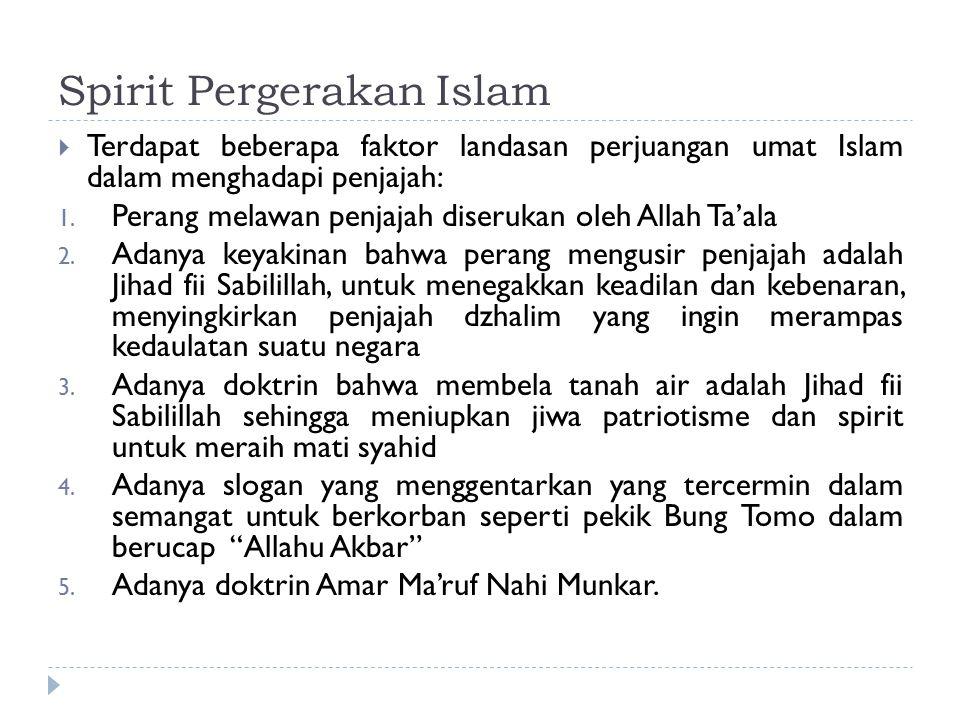 Spirit Pergerakan Islam