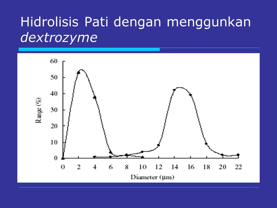 Hidrolisis Pati dengan menggunkan dextrozyme