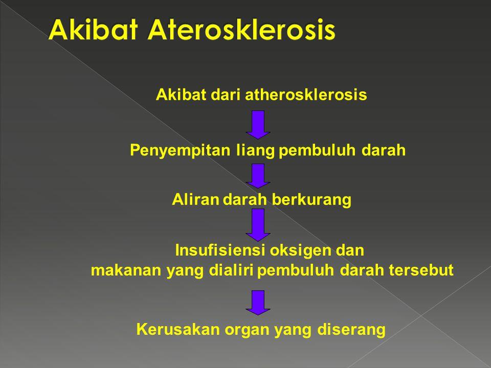 Akibat Aterosklerosis