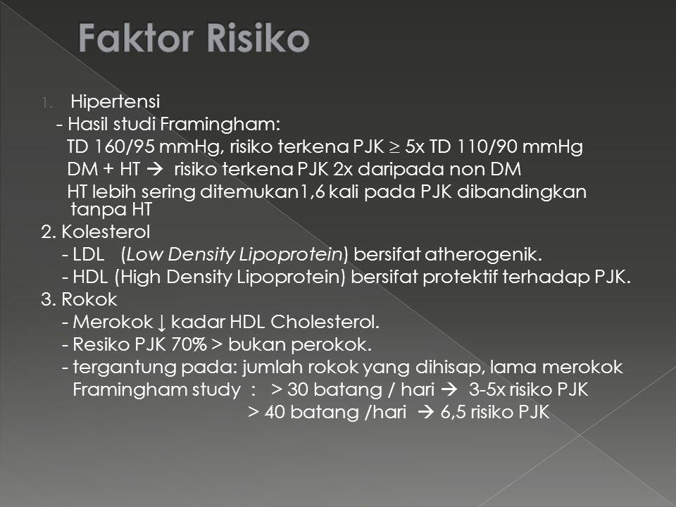 Faktor Risiko Hipertensi - Hasil studi Framingham: