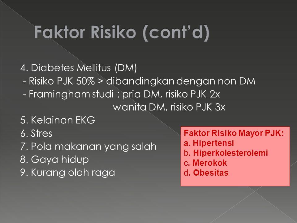 Faktor Risiko (cont'd)