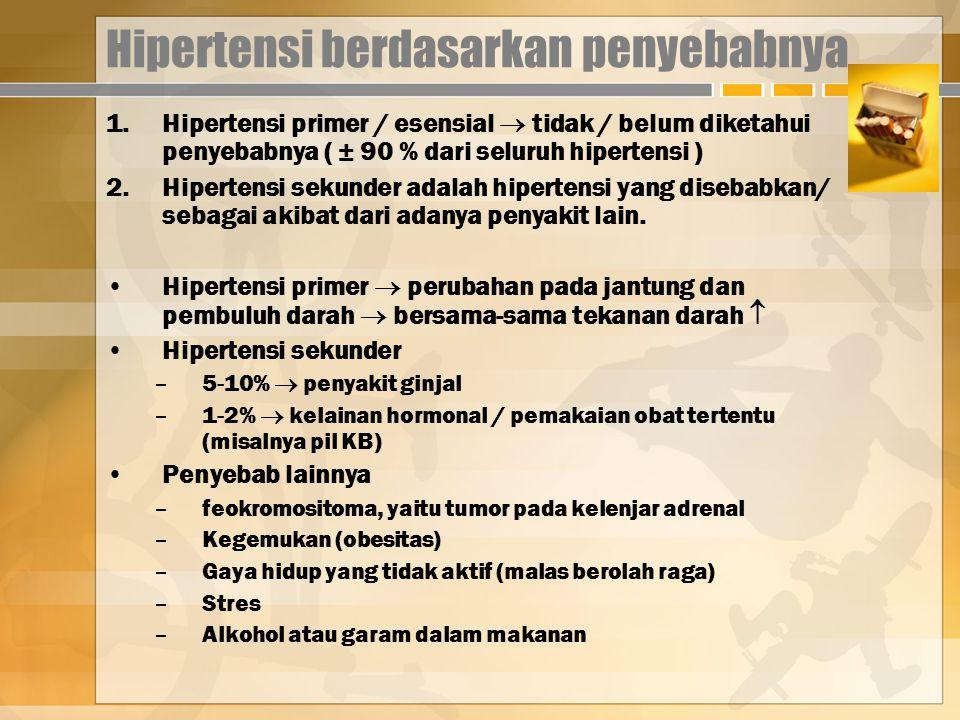 Hipertensi berdasarkan penyebabnya