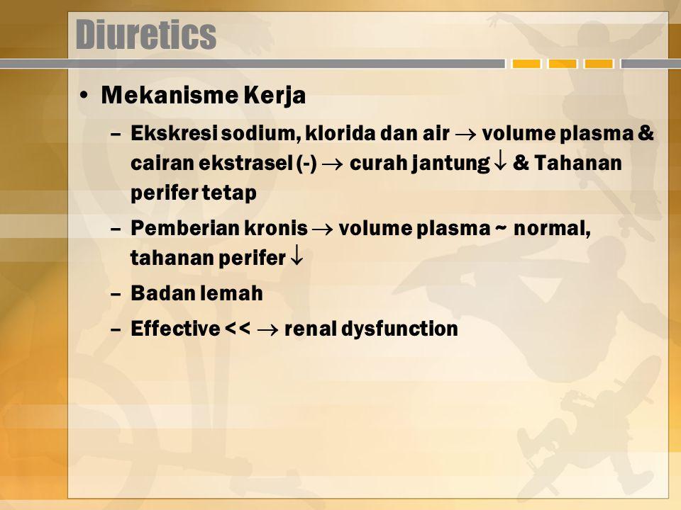 Diuretics Mekanisme Kerja