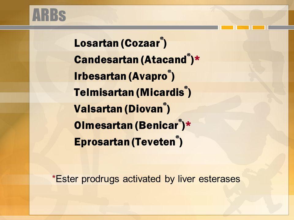 ARBs Losartan (Cozaar®) Candesartan (Atacand®)* Irbesartan (Avapro®)