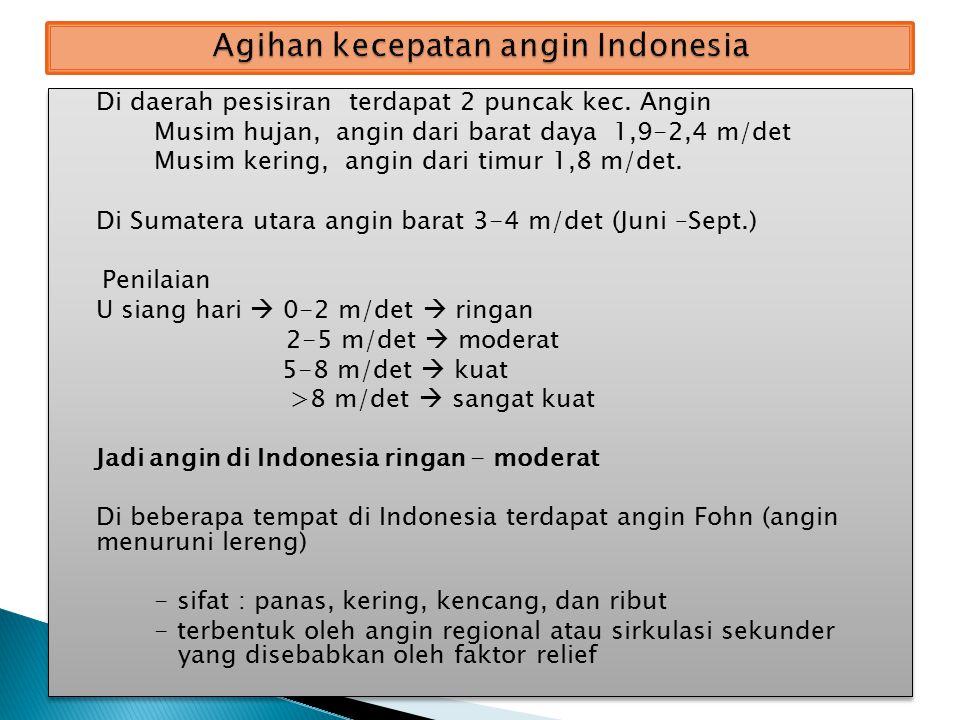 Agihan kecepatan angin Indonesia